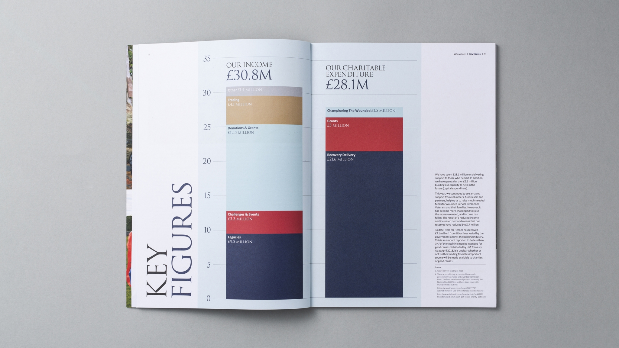 HS H4 H Annual Report 03